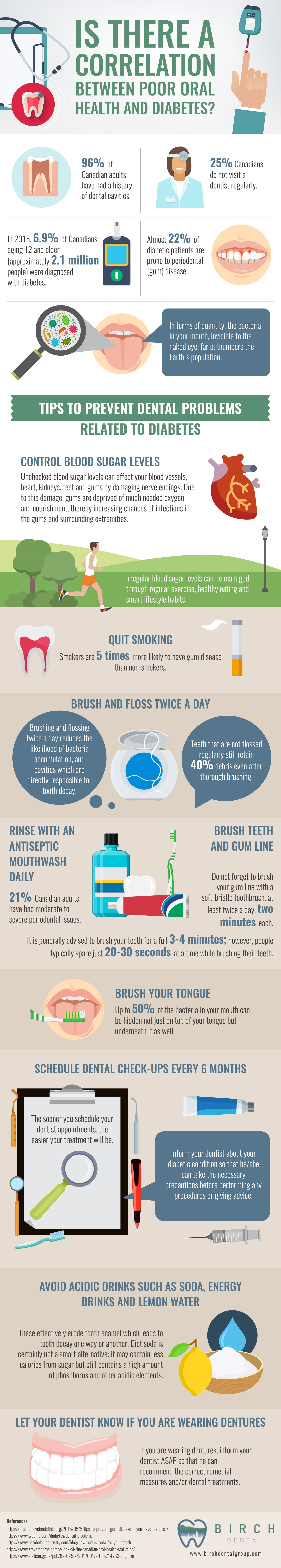 diabetes and oral health infographic