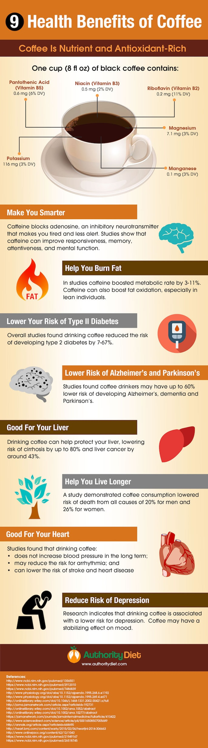 benefits of drinking coffee infographic