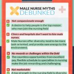 men nurses infographic