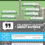 celebrity divorces infographic