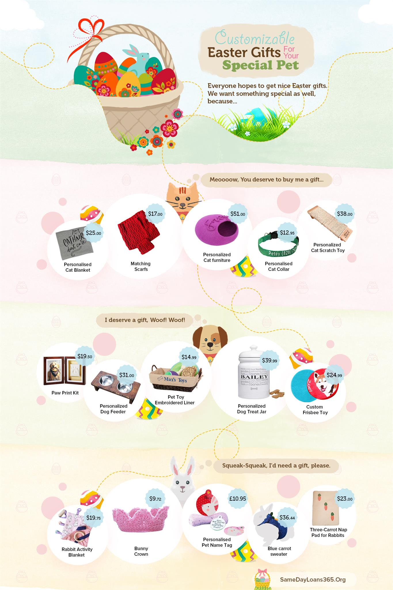 Best customizable easter gifts for your special pet infographic post pet easter gifts infographic negle Choice Image