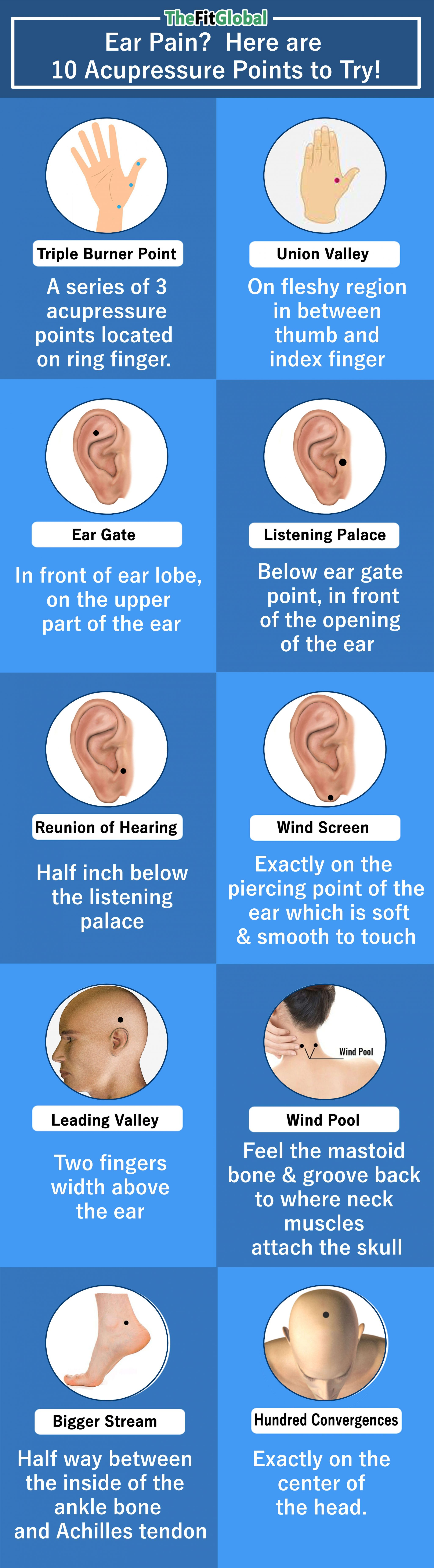 10 Acupressure Points For Your Ear Infection | Infographic ...